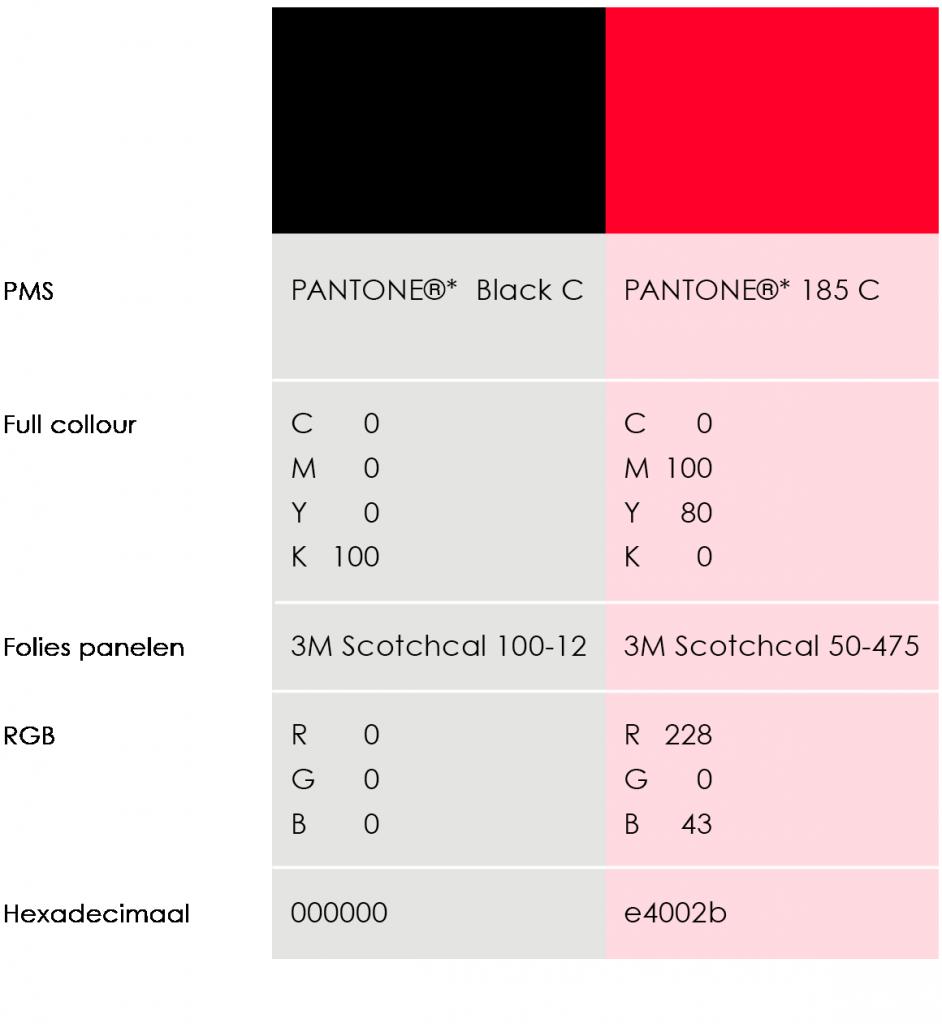 Kleuren_primaire