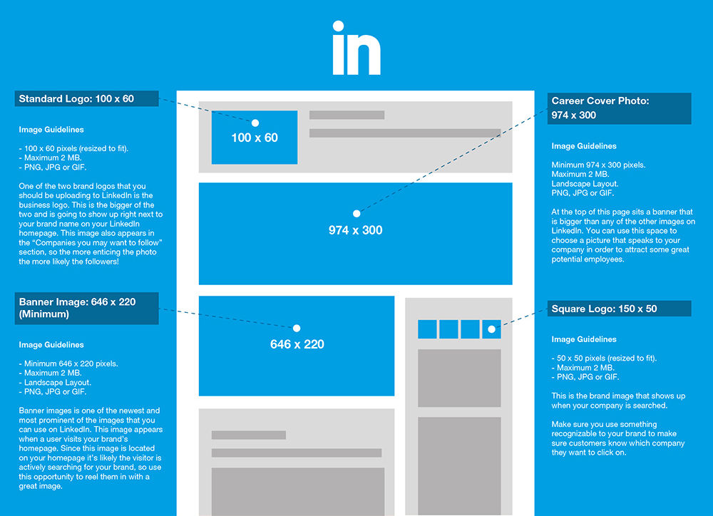 linkedin_sizes