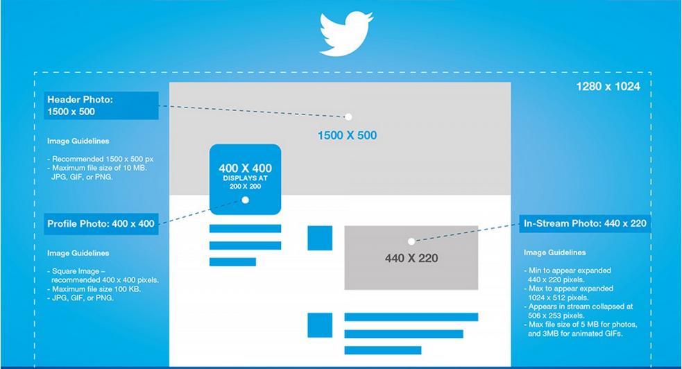 twitter-image-sizes-2015